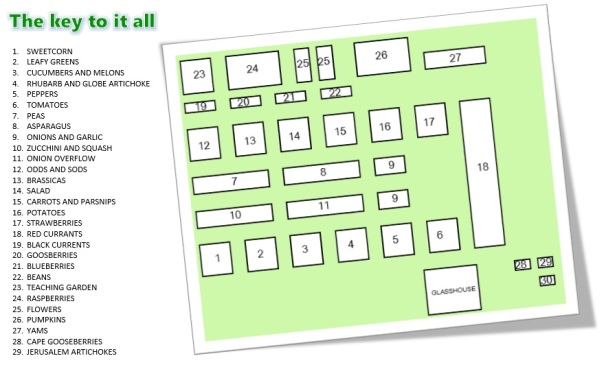 garden map 2014