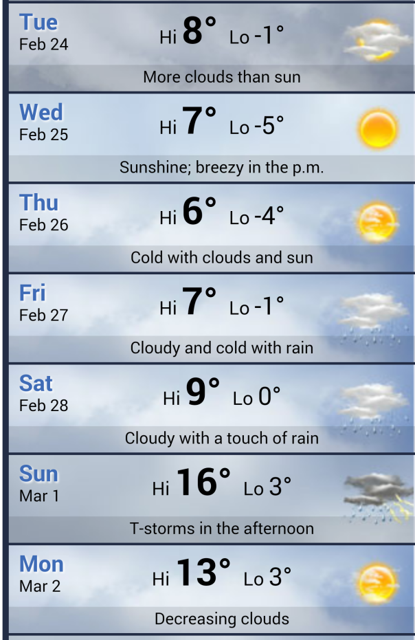 Oh my goodness.  It is going to be cold!