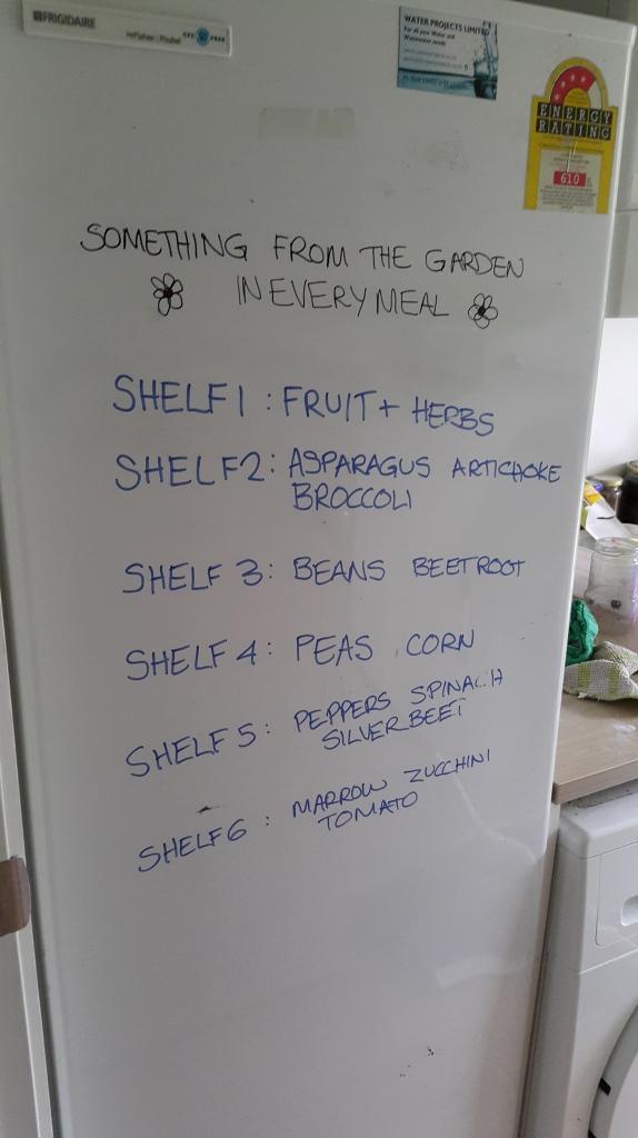 List of frozen vegetables on freezer door