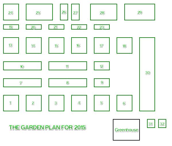 The garden map 2015