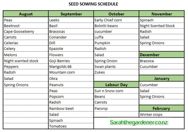 seed sowing schedule
