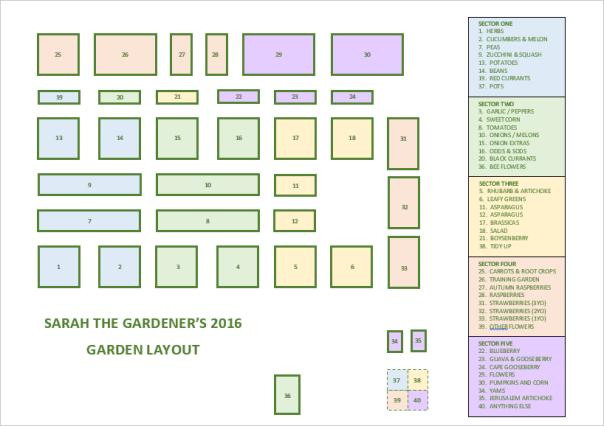 Garden Sectors 2016